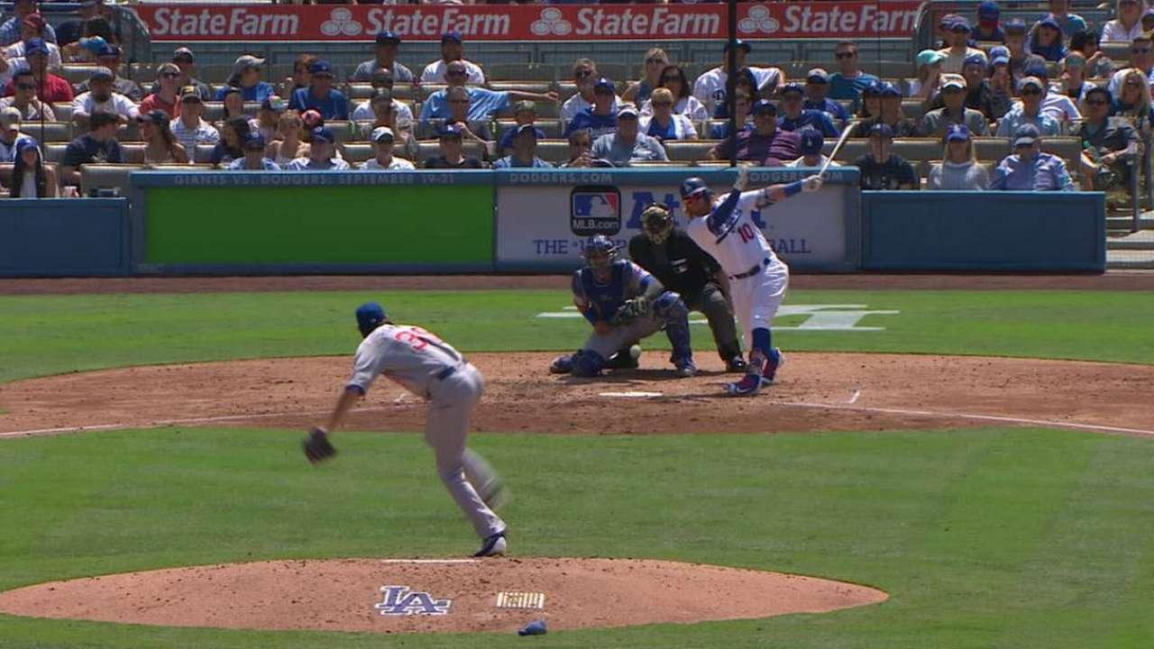 Dodgers chase Hammel early, reward Urias