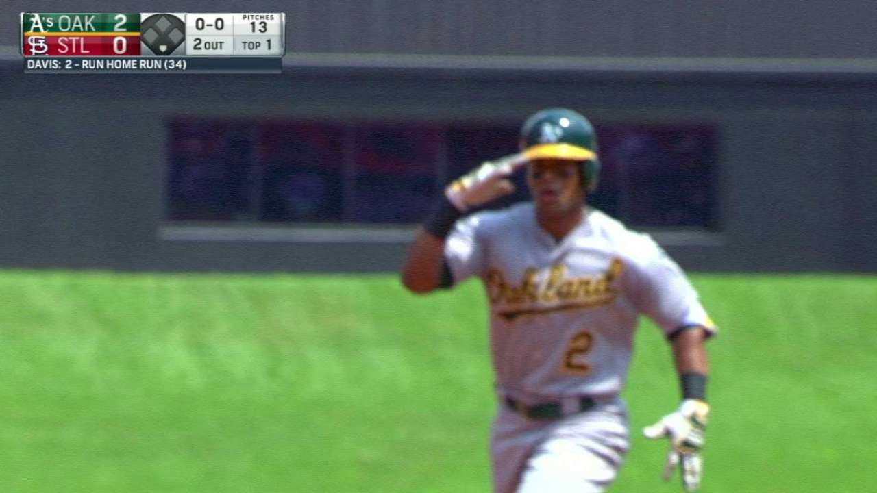 Davis' 34th HR spurs A's to series win over Cards