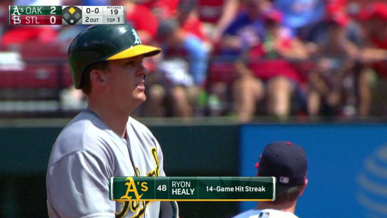 Healy extends hitting streak