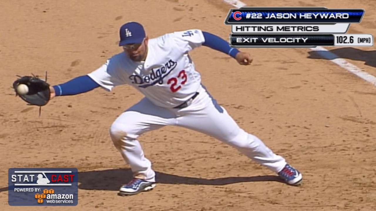 Statcast: Gonzalez's quick grab