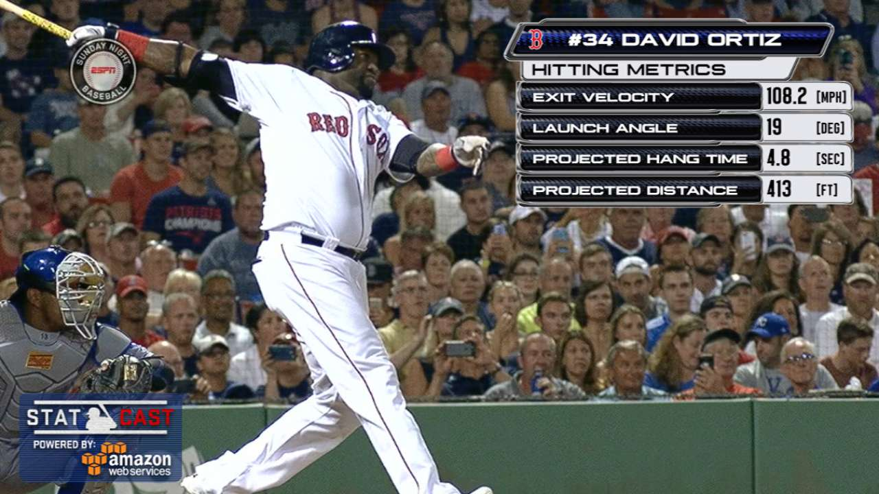 Papi ties Foxx on all-time list with 534 HRs