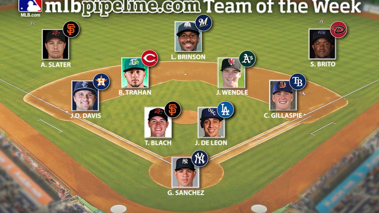 Yanks' Sanchez, Giants' Slater repeat on Prospect Team of the Week