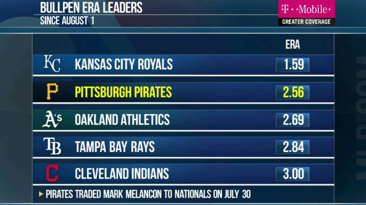 Pirates looking to finish strong again in 2016