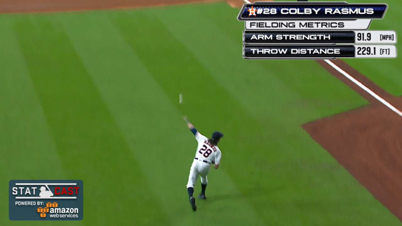 Statcast: Rasmus nails runner