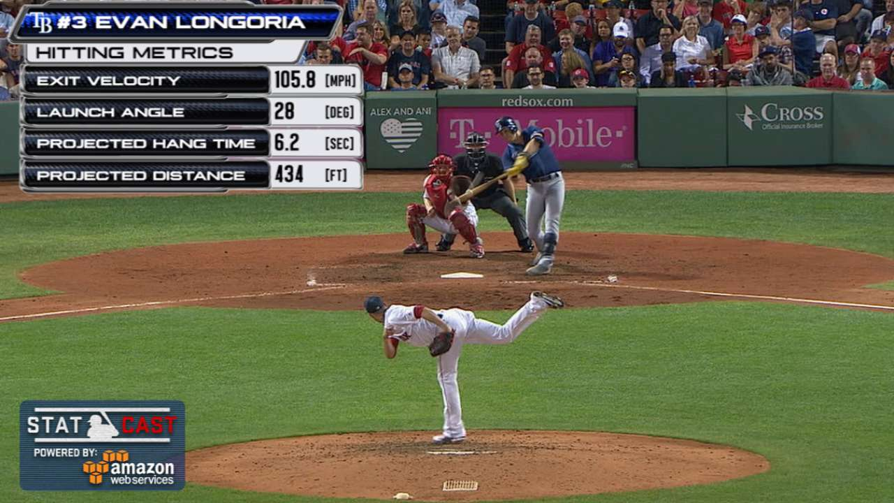Rays stun Red Sox with pair of clutch HRs