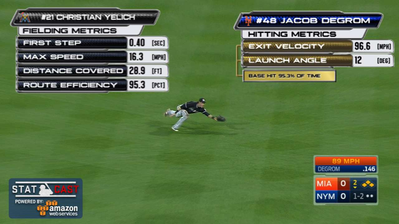 Marlins experimenting with Yelich in center