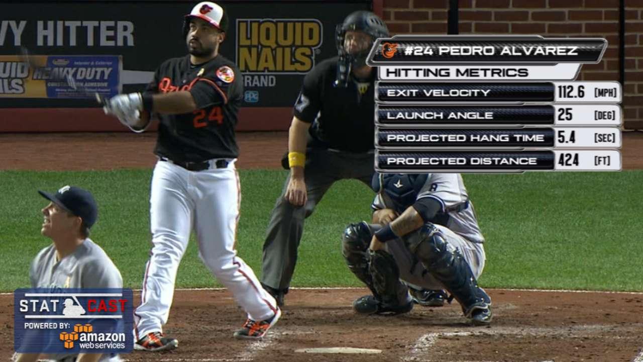 Statcast: Alvarez's 20th homer