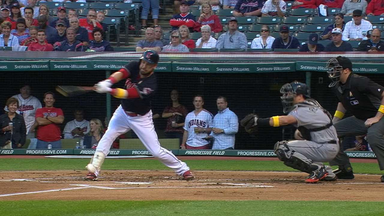 Check swing call benefits Indians, hurts Marlins