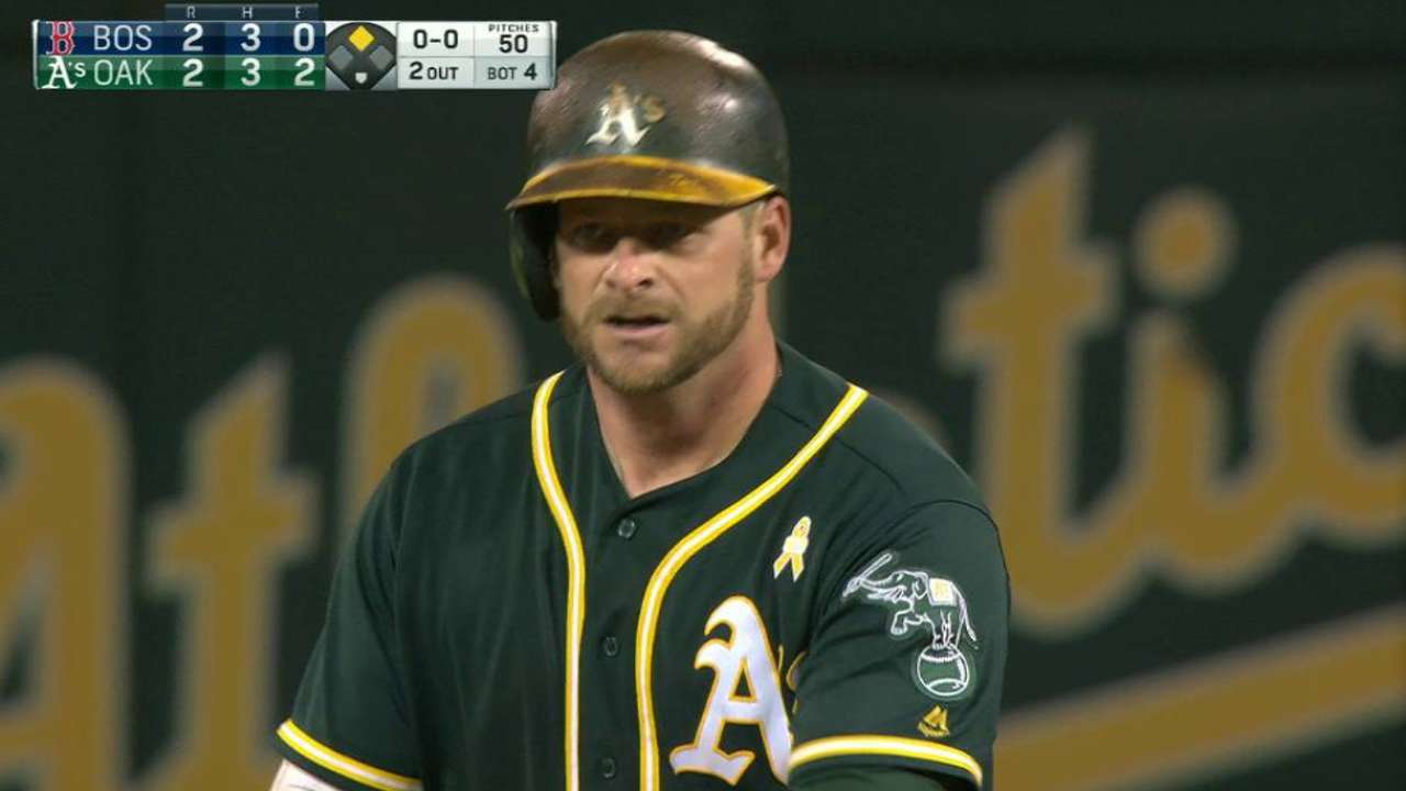 Vogt's RBI double