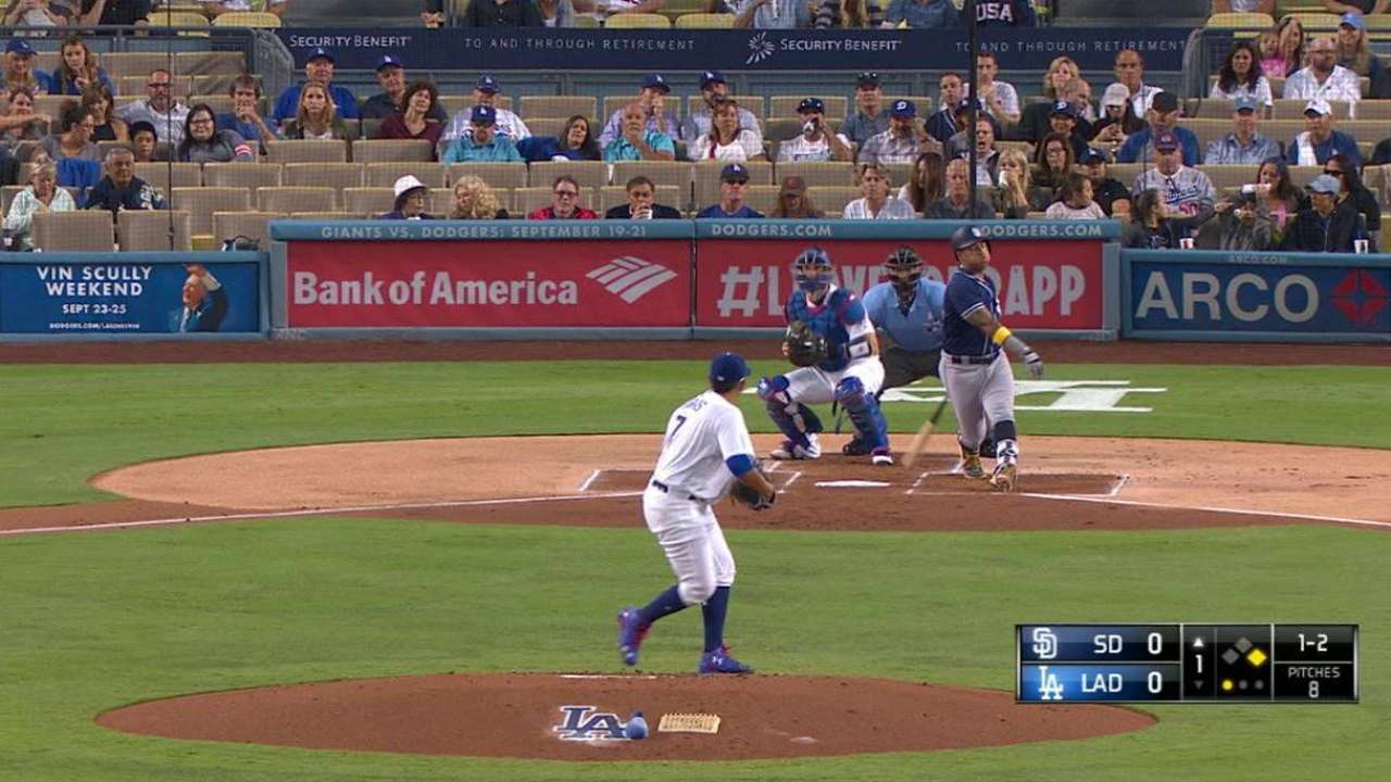 X-rays negative on Urias' fingers after bunt try