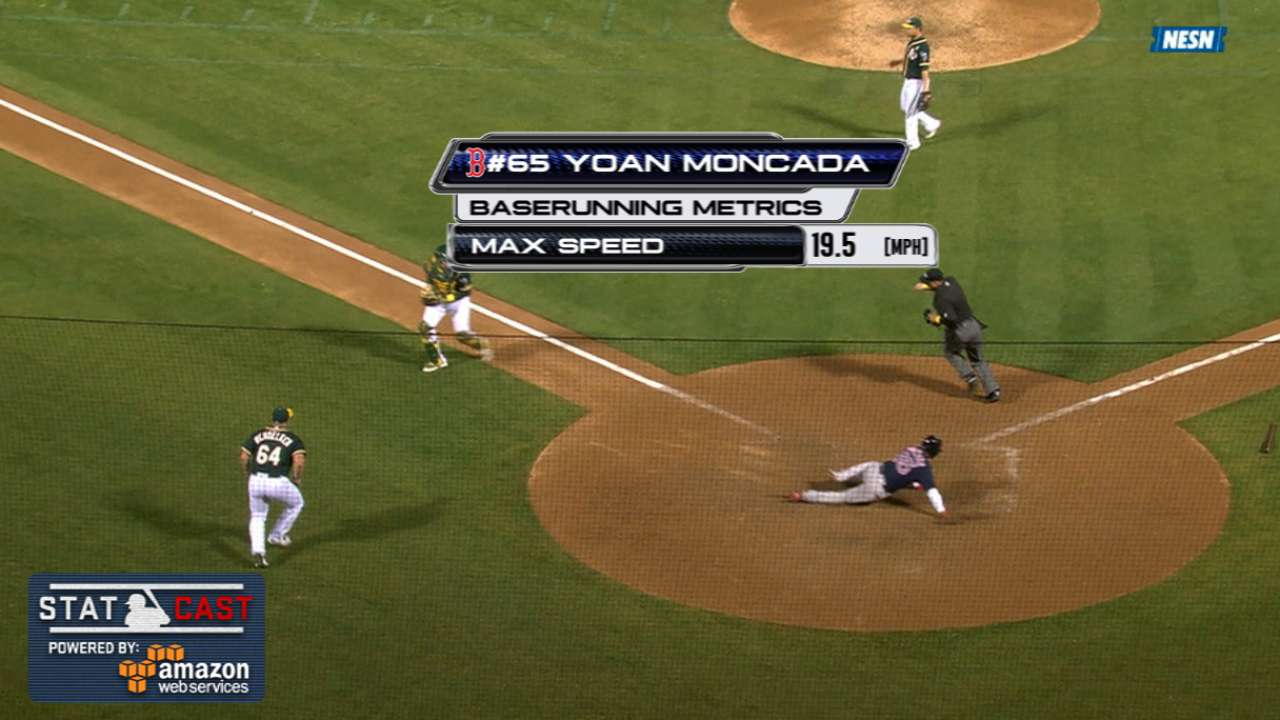 Statcast: Moncada races for run
