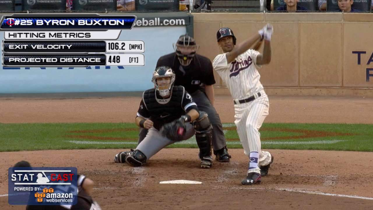 Statcast: Buxton's 448-ft. shot