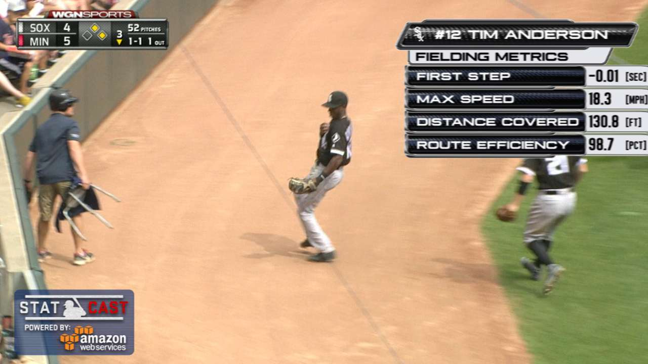 Statcast: Anderson runs 130.8 ft
