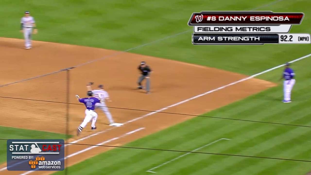 Statcast: Espinosa's hard throw