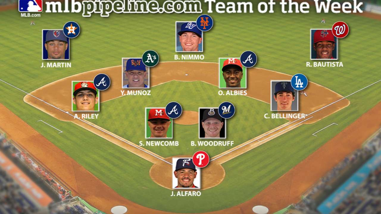 Trio of Braves leads Prospect Team of the Week