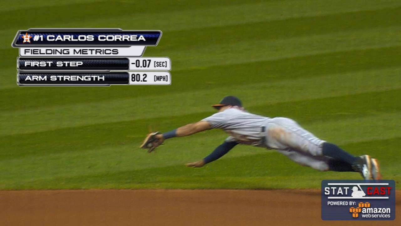Correa makes 2 head-turning plays vs. Tribe
