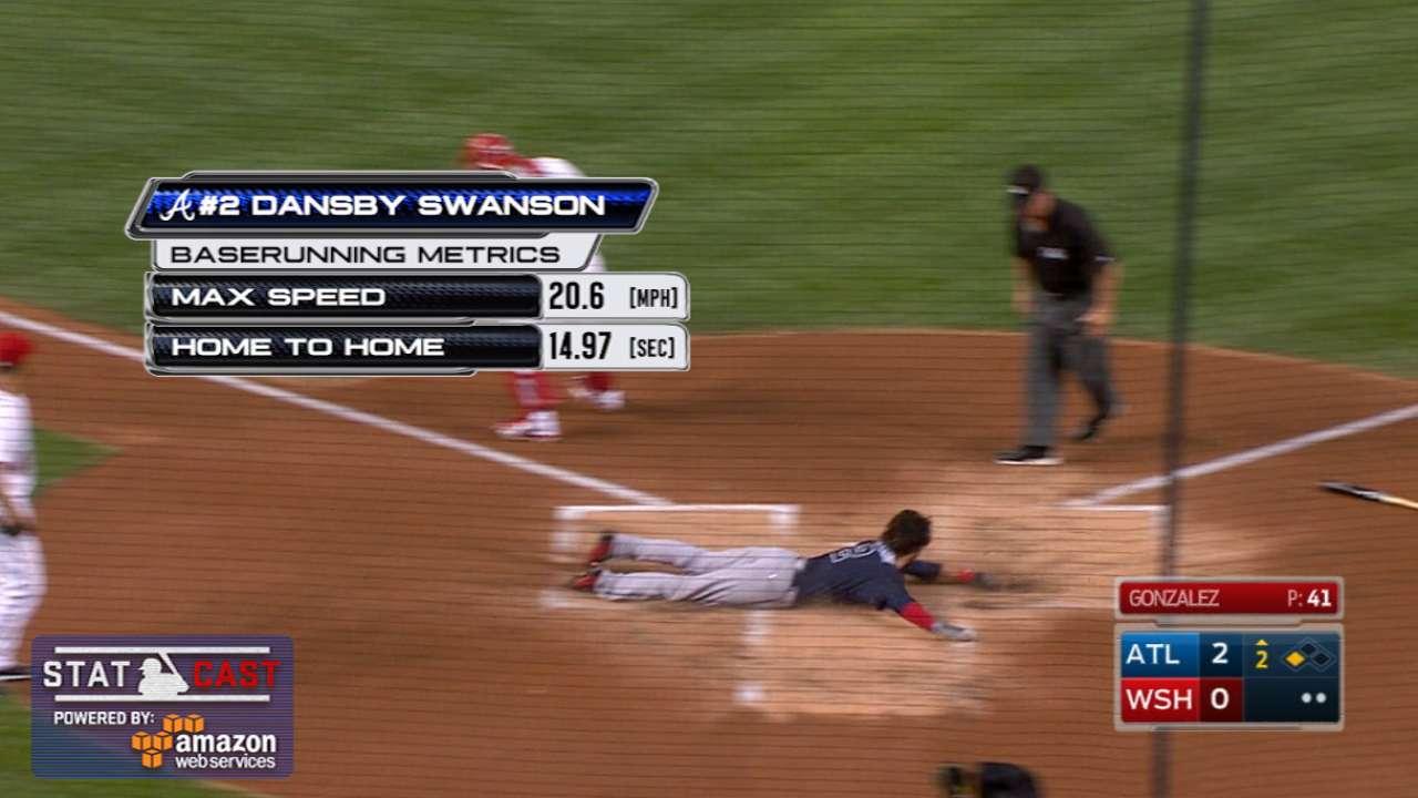 Statcast: Swanson speeds home