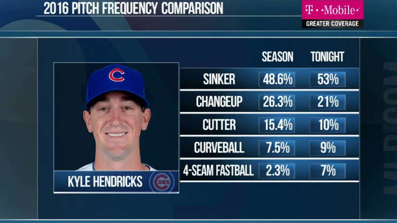 Hendricks' rise no surprise to one scout