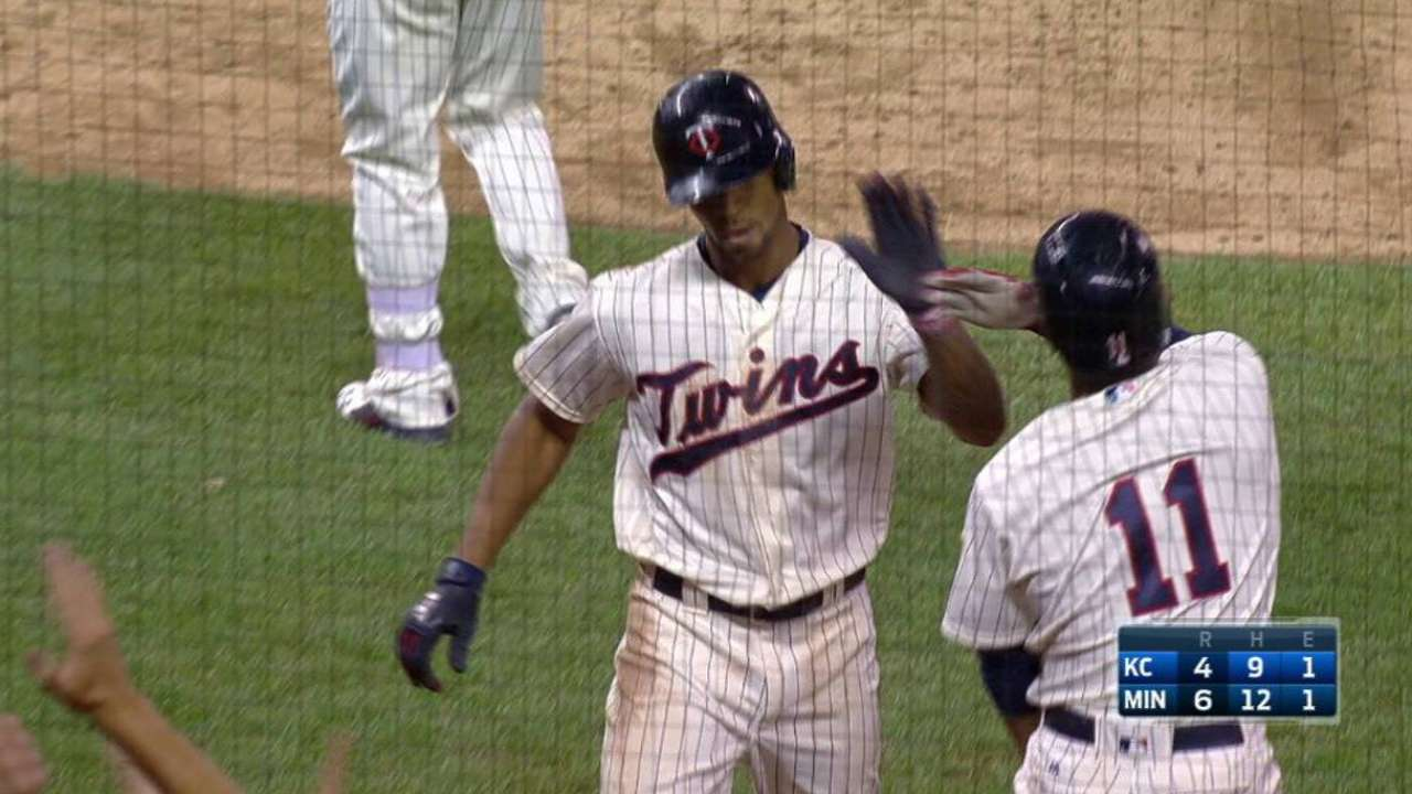 Buxton's solo jack pads the lead