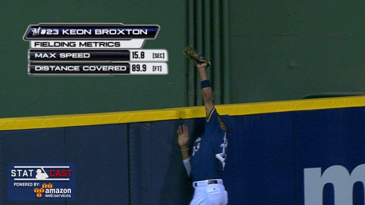 Statcast: Broxton's clutch catch
