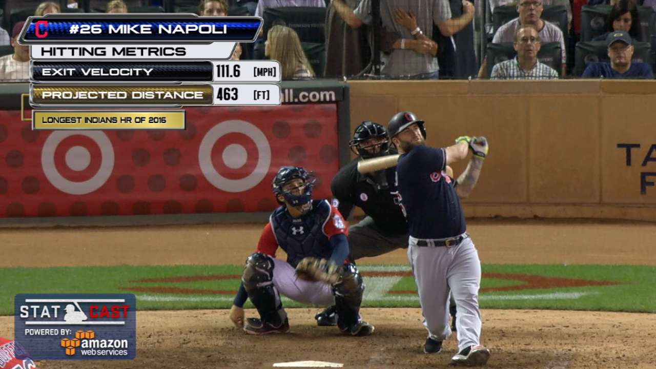 Statcast tells story of Napoli's memorable season