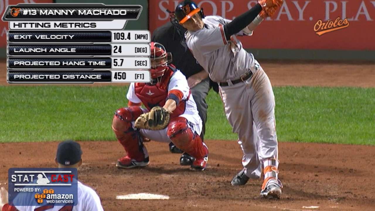 Statcast: Machado's 450-ft. shot