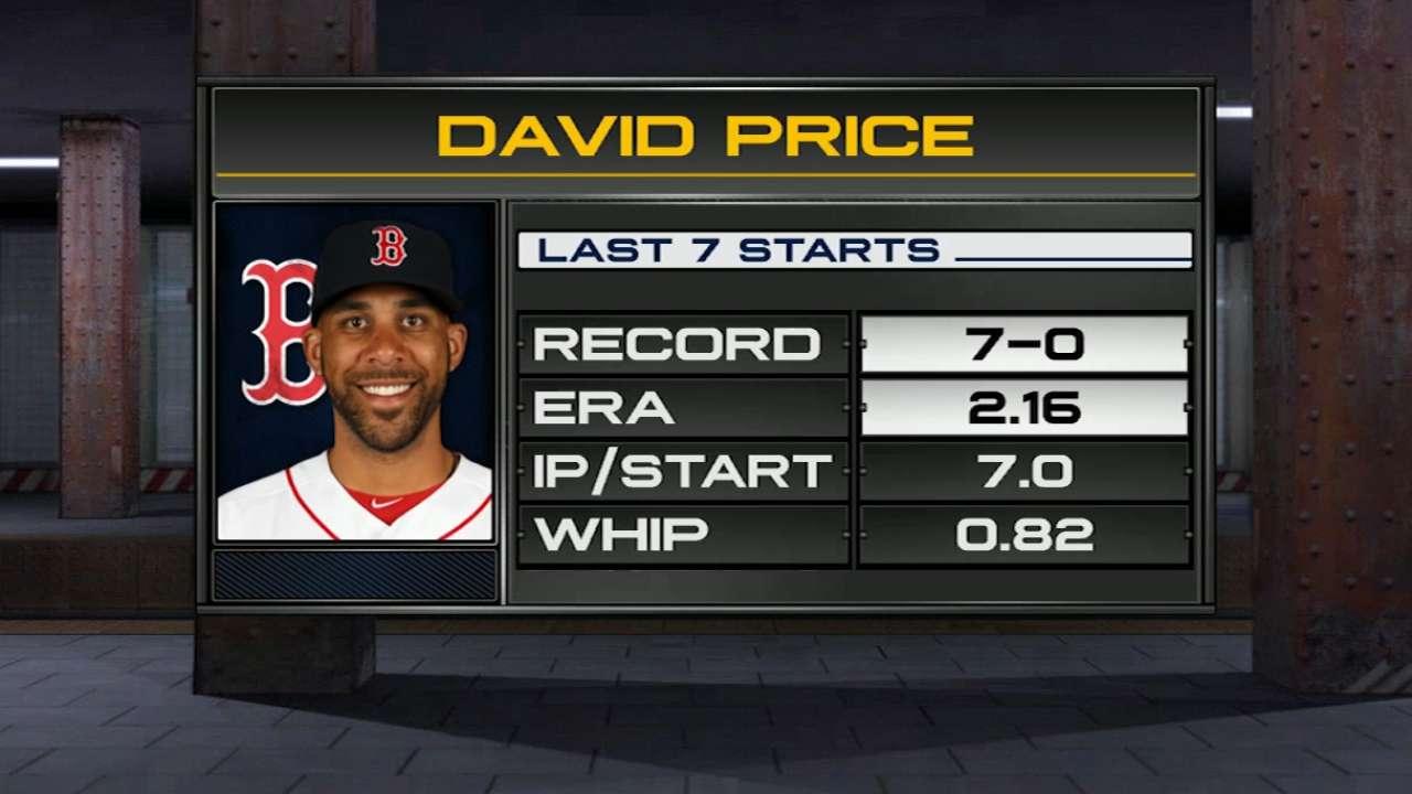 MLB Central on David Price