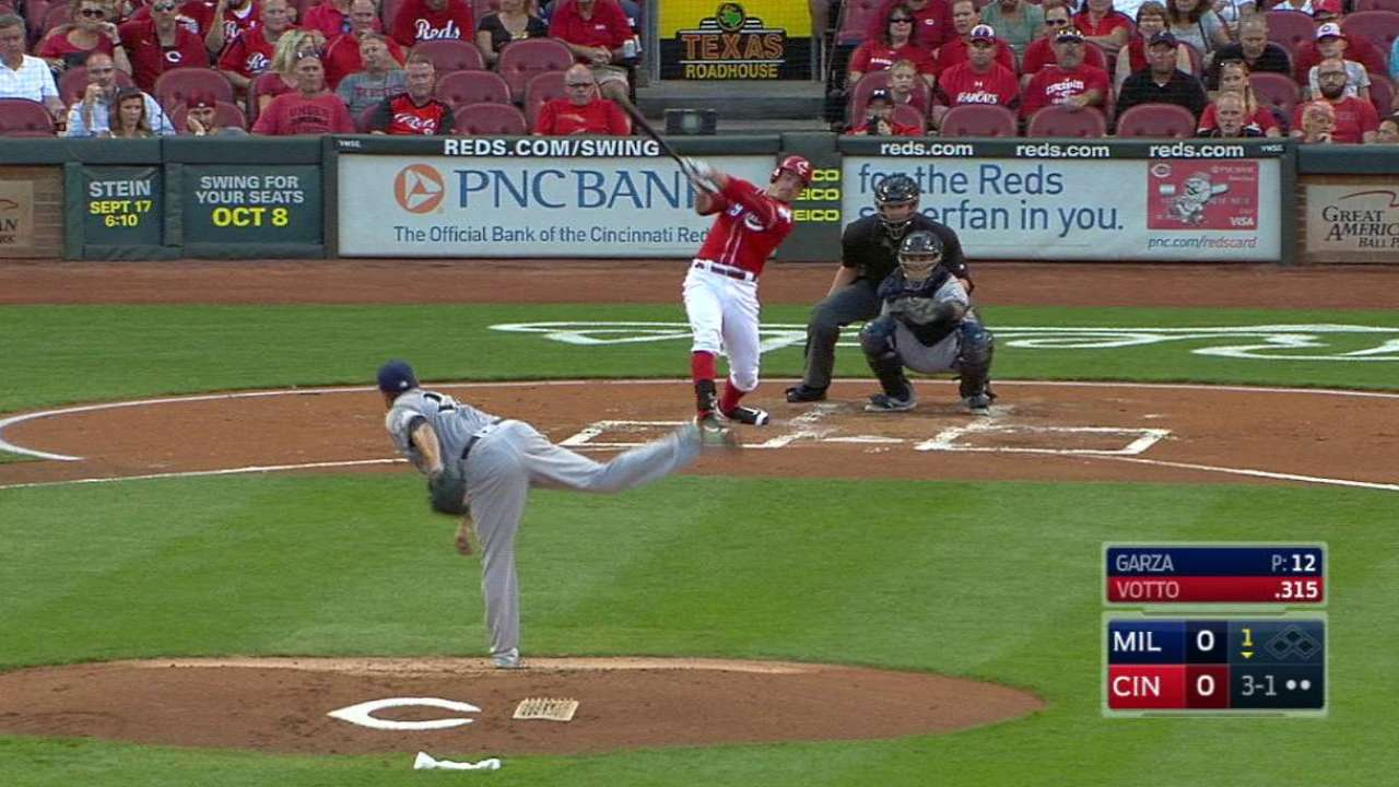 Straily leads Reds to win with career-high 8 innings