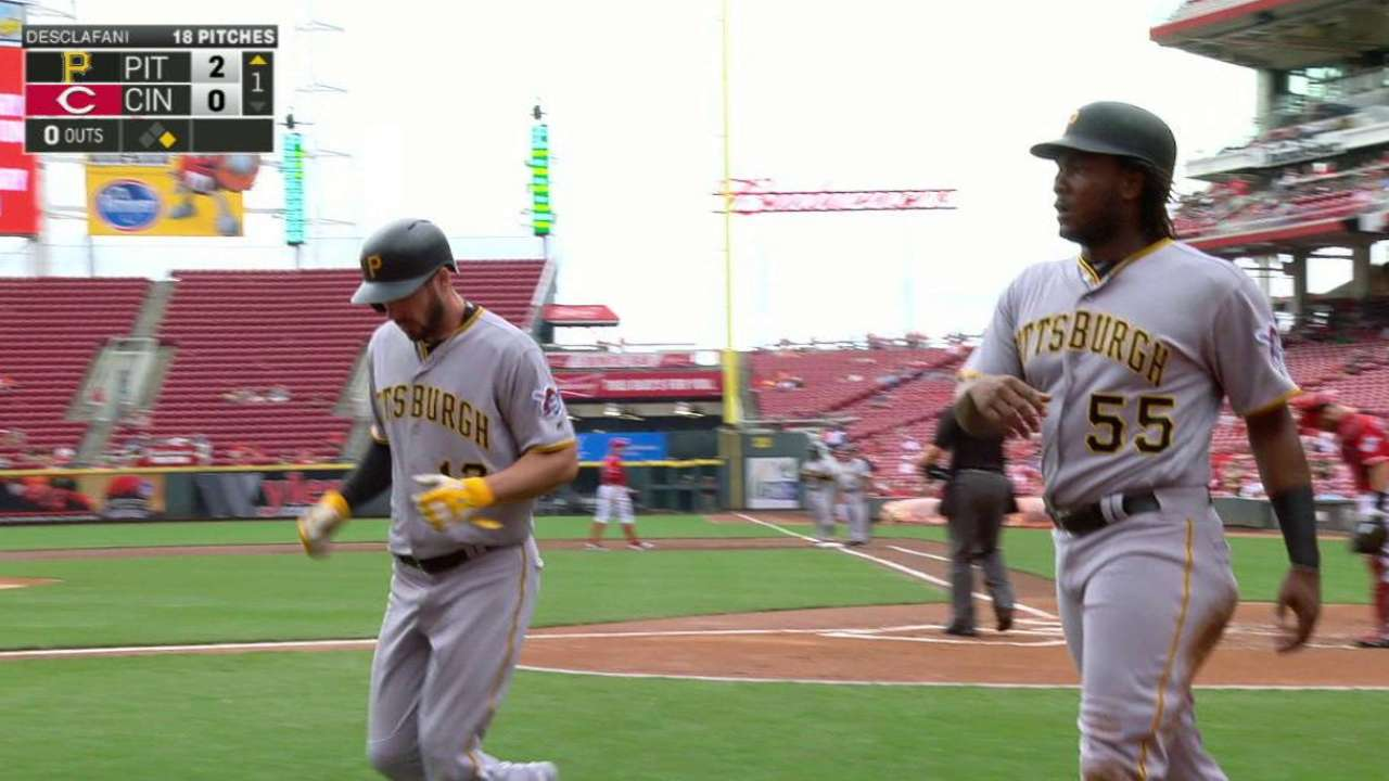 Bucs' bats erupt in DH-matinee win over Reds