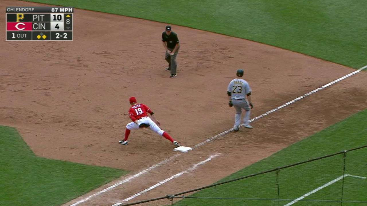 Reds' 5-4-3 double play stands