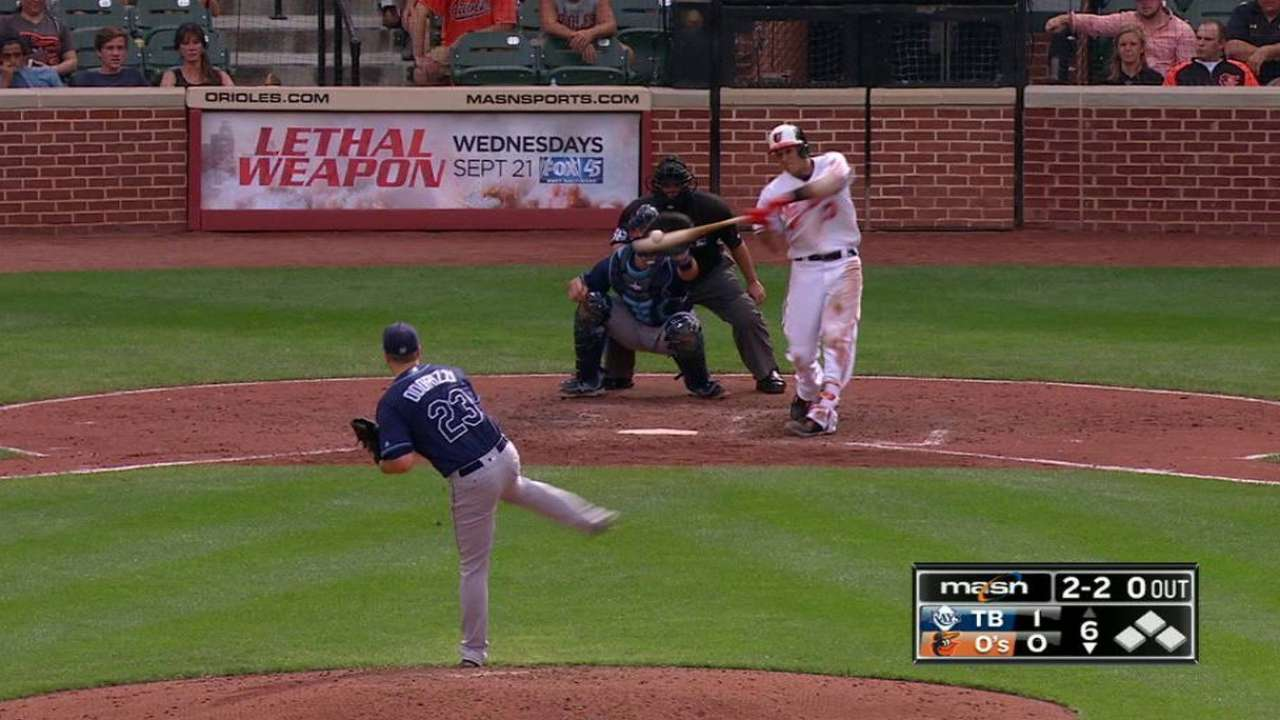 Machado voted 2016 Most Valuable Oriole