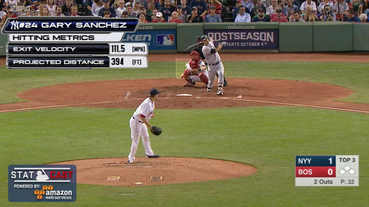Statcast: Sanchez's 394-ft. HR