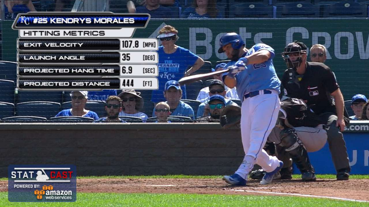Statcast reviews the Royals' 2016 leaders