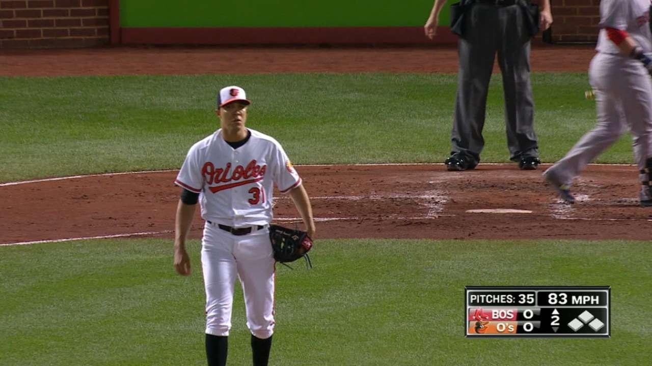 Jimenez could be key linchpin of rotation