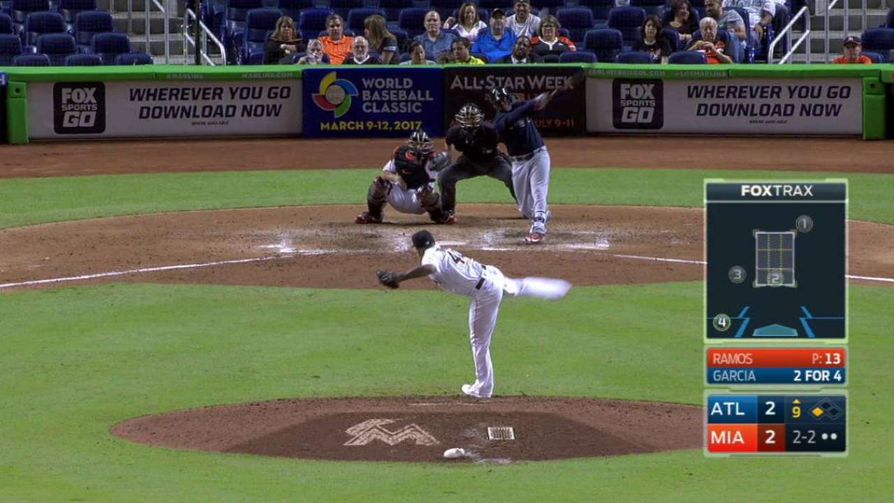 Garcia's late RBI hurts Marlins' WC hopes