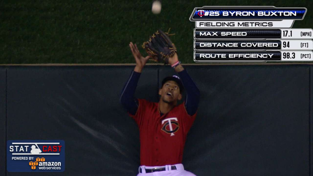 Statcast: Buxton robs home run