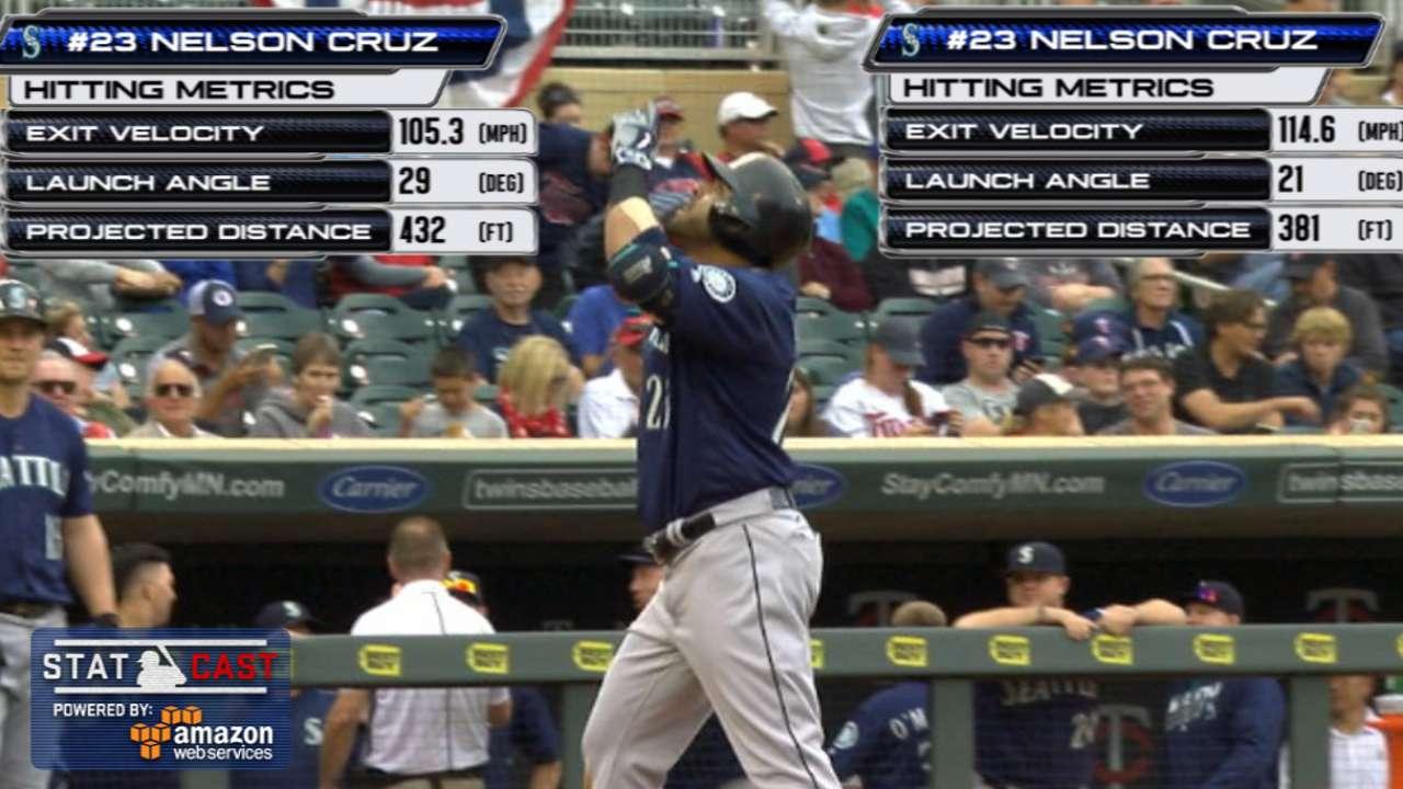 Statcast: Cruz's pair of homers