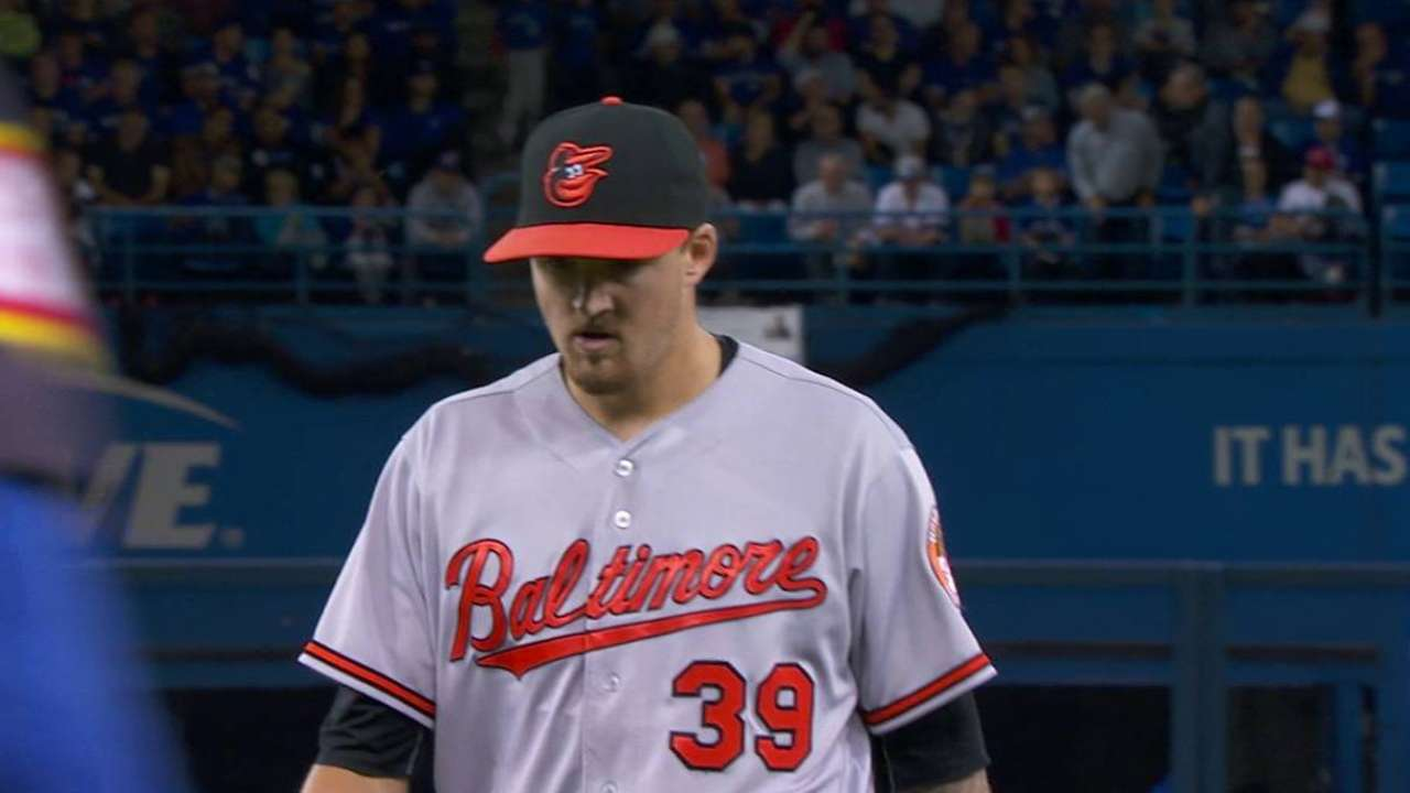 Gausman, O's can't find footing in Toronto