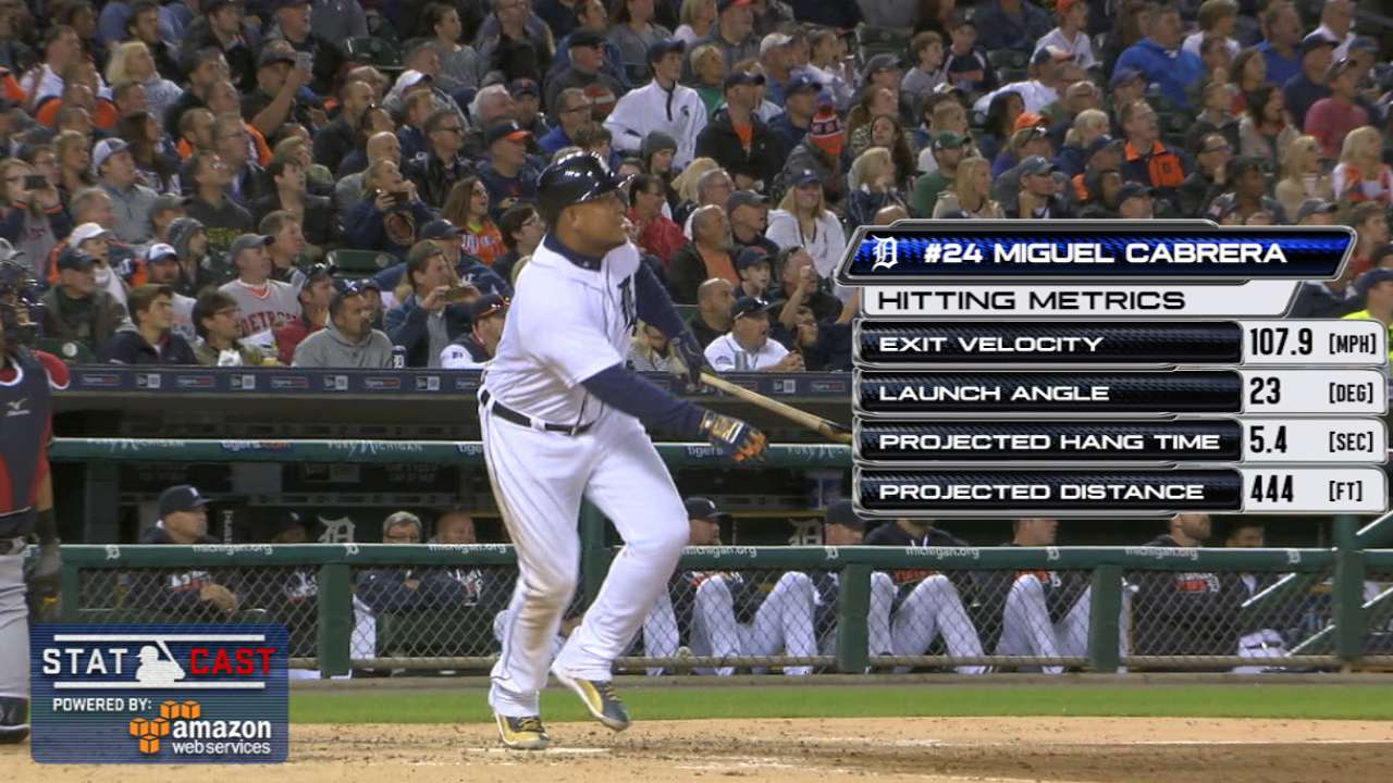 Miggy reaches 100-RBI mark for 12th time