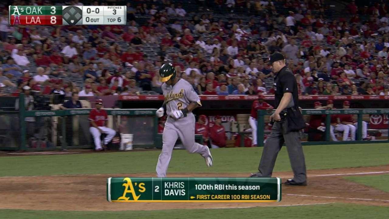 Davis' solo homer to left-center