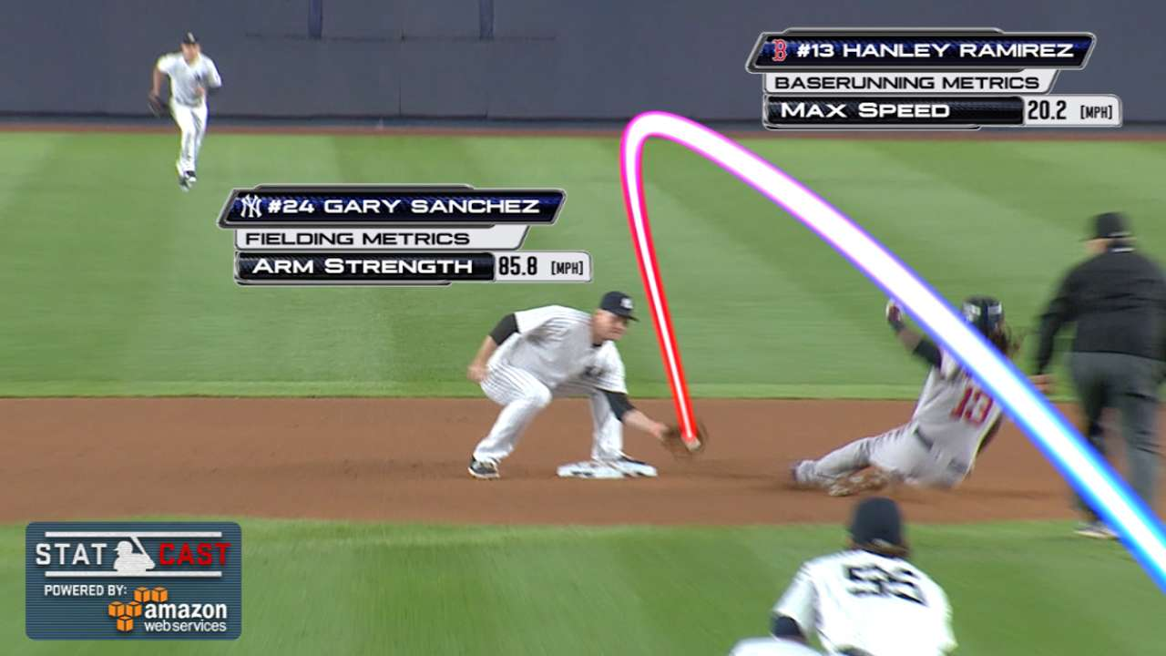 Statcast: Sanchez's laser throw