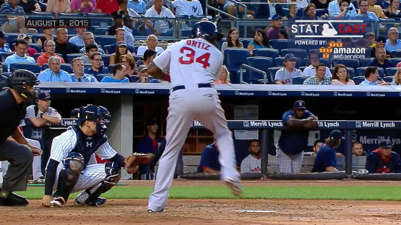 MLB Tonight: Statcast on Papi