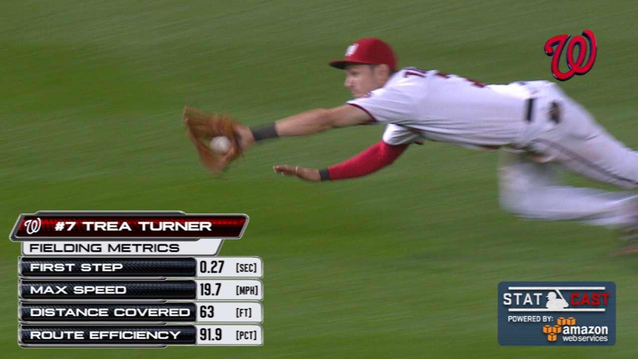 Statcast: Turner runs 19.7 mph
