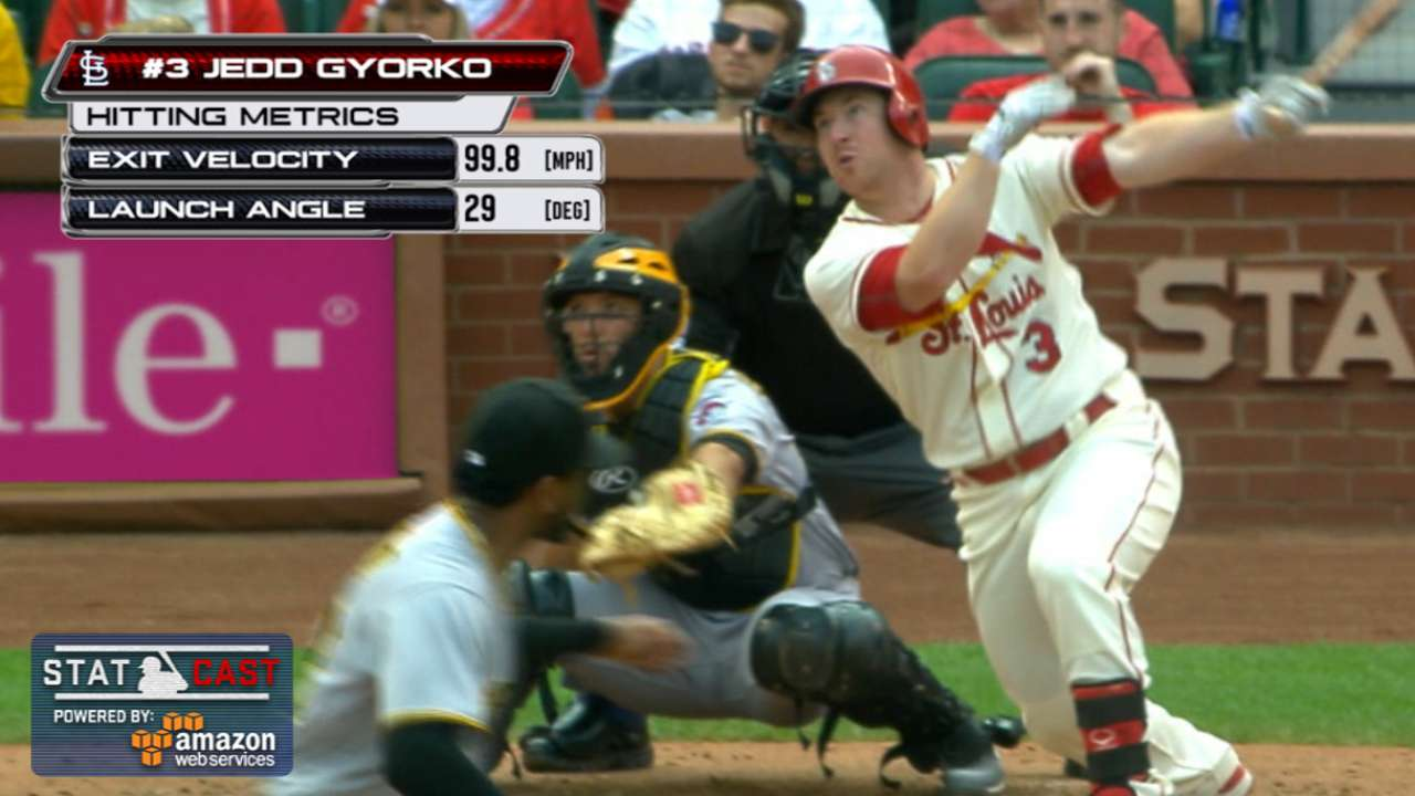 Statcast of the Day: Gyorko's HR saves Cards