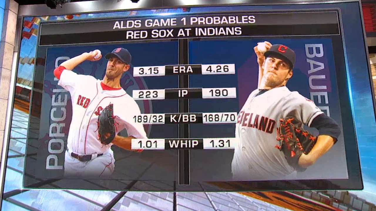 Red Sox-Indians: A position-by-position ALDS look