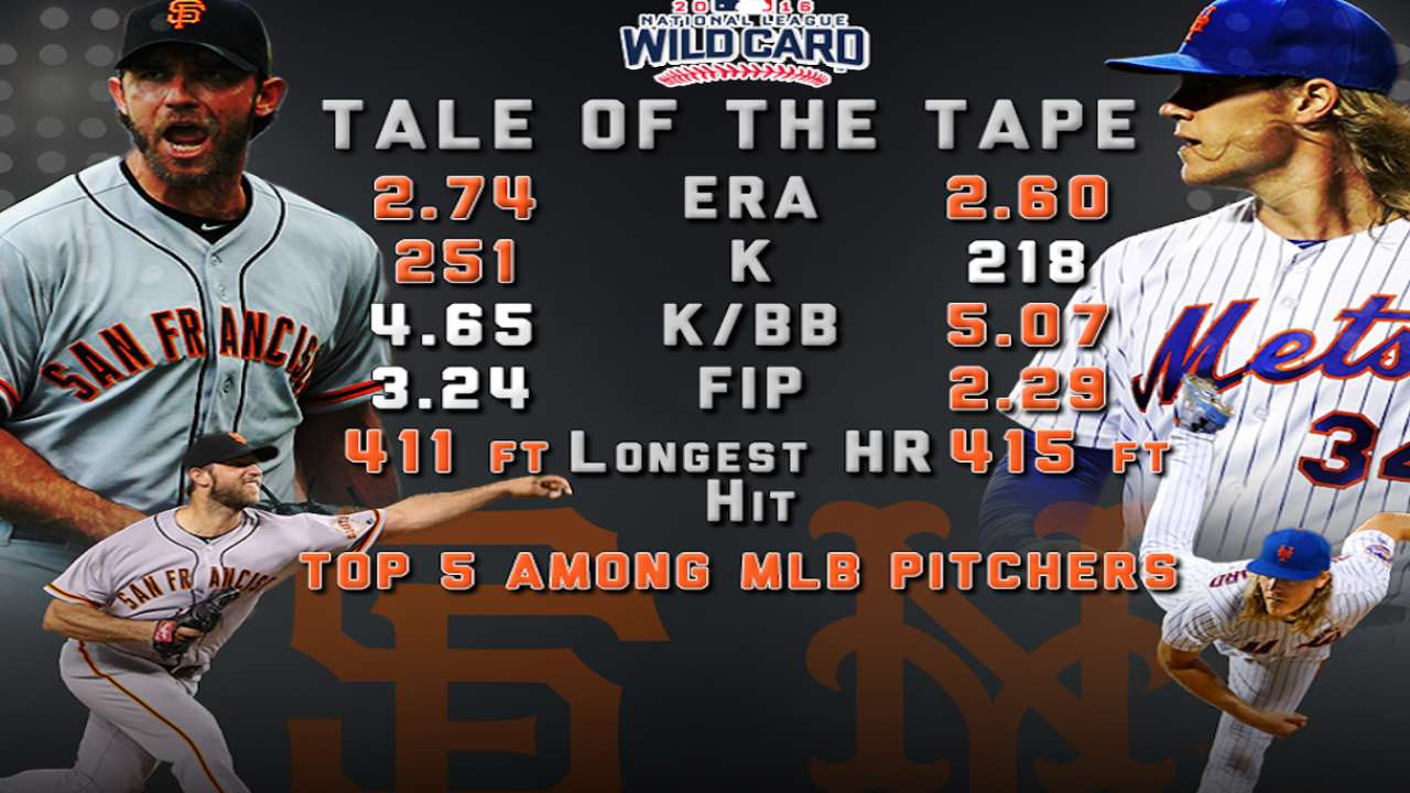 Tale of the Tape: Aces battle in NL Wild Card Game