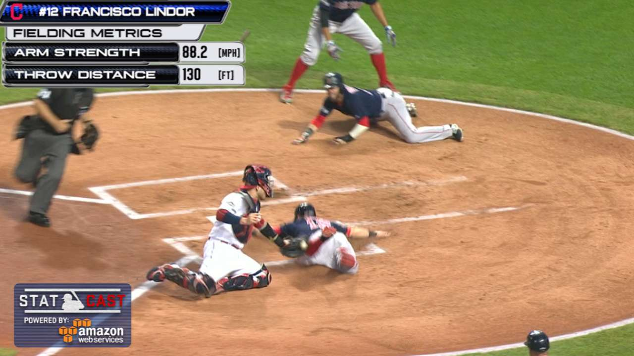 Statcast: Indians relay for out