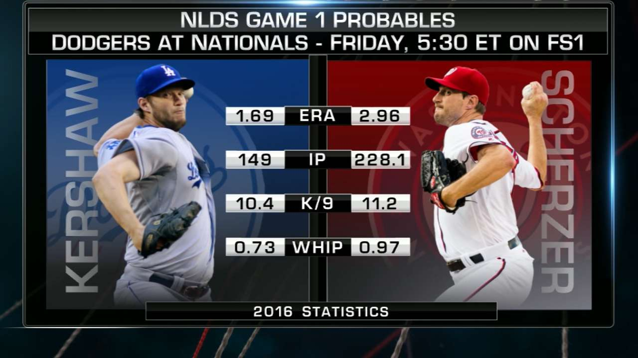 NLDS Game 1 lineups: Dodgers vs. Nationals