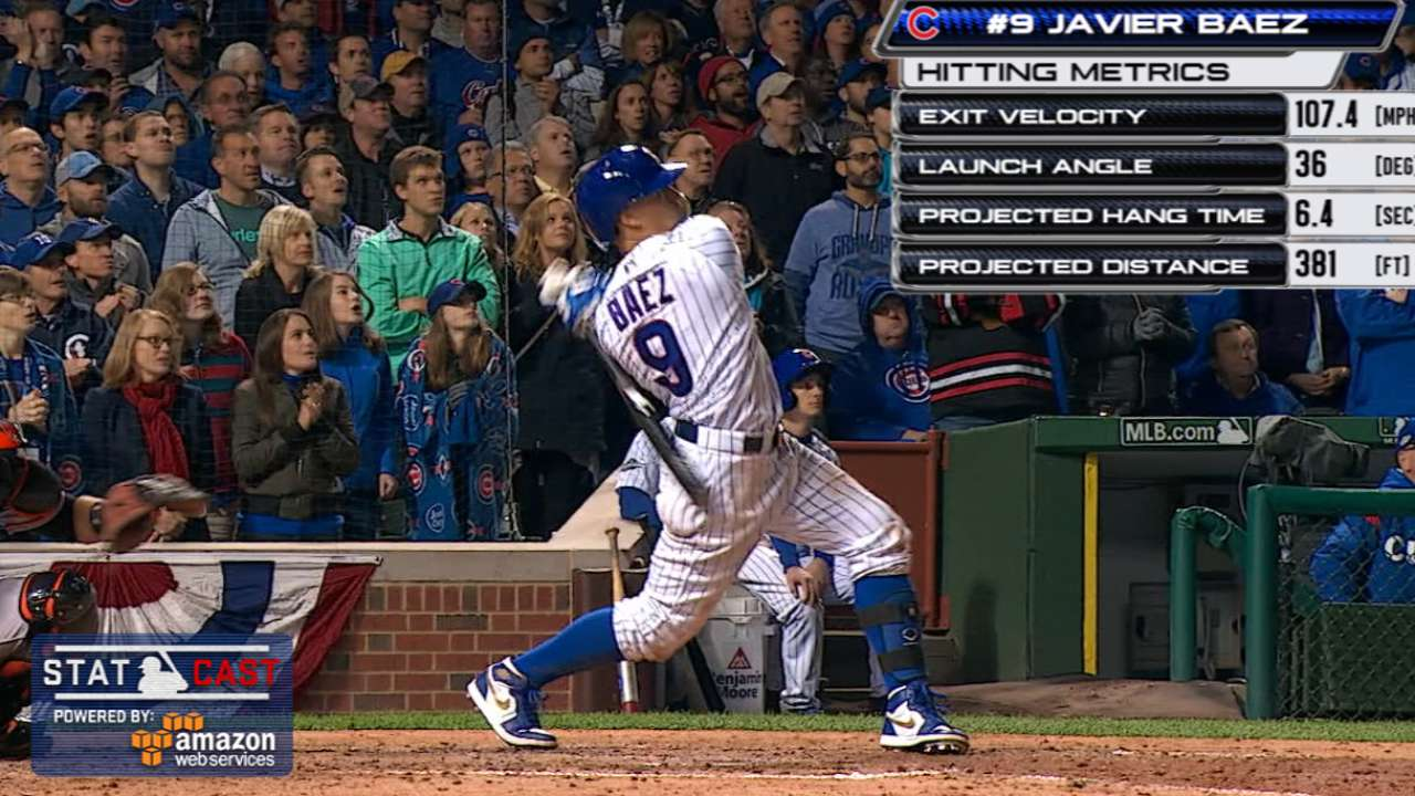 Statcast: Baez's clutch homer