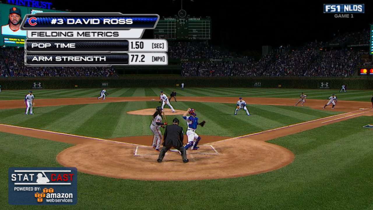 Ross erases leadoff hit twice for Lester